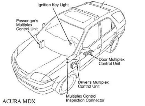 Multiplex Control System Wiring Acura Mdx Audio