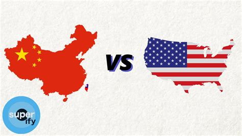 China Vs The United States- Which Is Bigger?