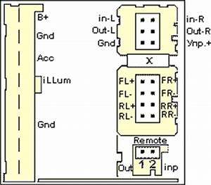 1999 Ford Windstar Radio Wire Diagram : ford windstar pinout diagram ~ A.2002-acura-tl-radio.info Haus und Dekorationen
