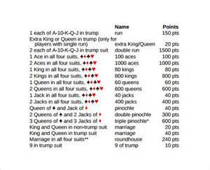 Pinochle Deck Sheet by Sle Pinochle Score Sheet 8 Sles Exles Formats