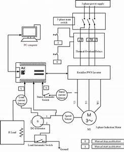 Electrical Wiring Diagram  Sensor  Load Current Sensor And