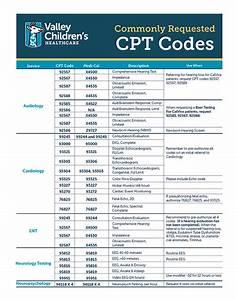 2019 Printable Radiology Cpt Codes  U2013 Cptcode Se