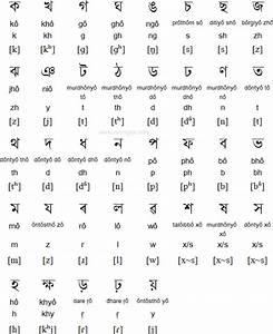 Number Names Worksheets » Gujarati Numbers 1-100 - Free ...