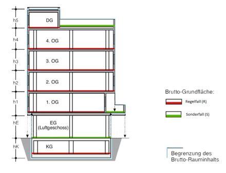 grundflaeche architektur wikipedia