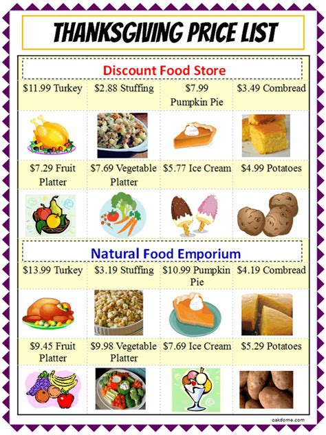 thanksgiving list of foods excel thanksgiving shopping chart lesson common core k 5 computer lab