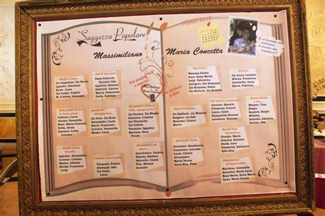 idee tabellone tavoli matrimonio estremamente temi per tableau matrimonio dh54 pineglen