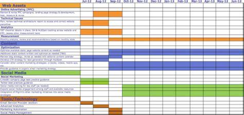 digital marketing plan template 4 elements of a digital marketing roadmap