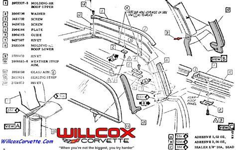 1996 Corvette Engine Compartment Diagram by 77 Corvette Engine Compartment Diagram Downloaddescargar