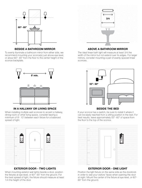 wall sconce mounting height faq circa lighting