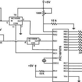 Pdf Development Sensor Simulator With Precise