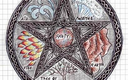 Wiccan Pentagram Wicca Witch Background Desktop Wallpapers