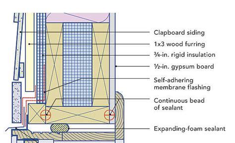 Window Sill Sealant by Airtight Window Installations Homebuilding