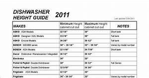 Major Appliance Installation  Dishwasher Height Guide 2011