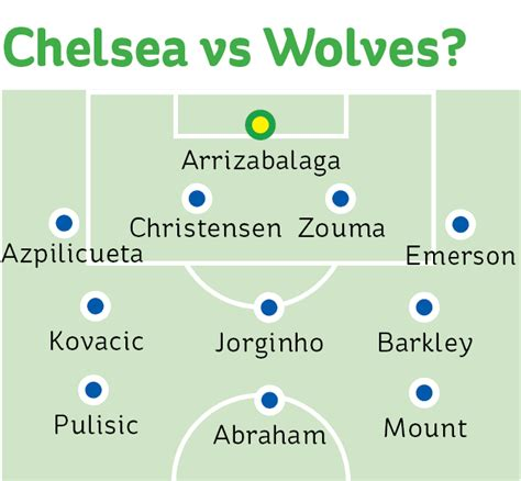 Chelsea team news: Injury latest and expected 4-3-3 line ...