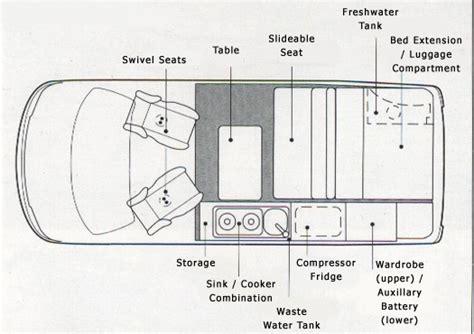 1990 Vw Westfalia T4 California