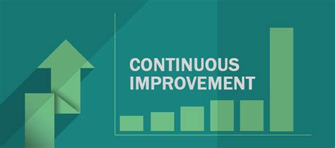 sustainable continuous improvement   partners