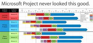 Gantt Charts In Excel Timeline Software For Microsoft Project Onepager Pro