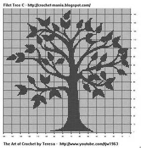 Free Filet Crochet Graph Patterns