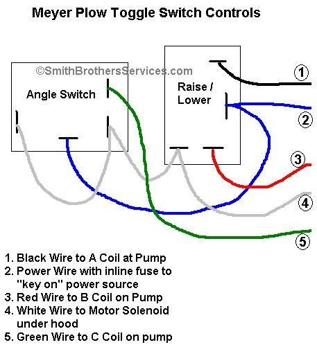 Meyer Toggle Switch Wiring Plow Pump Info