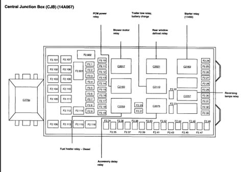 2004 Ford F 250 Fuse Panel Diagram by Could U Send Me A Fuse Box Diagram For A 2004 Ford