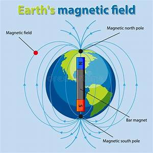 Earth Magnetic Field Stock Illustrations  U2013 207 Earth