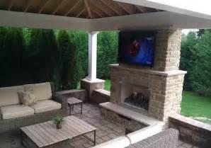 Backyard Covered Patios