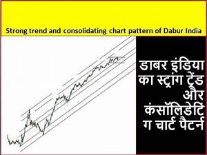 Strong Trend And Consolidating Chart Pattern Of Dabur
