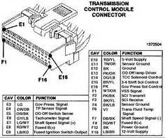 1991 Jeep Grand Wagoneer Fuse Box Diagram by Jeep 1997 2001 Fuse Box Diagram Cherokeeforum