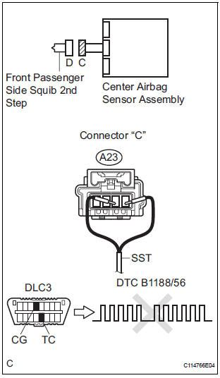 airbag deployment 2001 toyota 4runner parking system toyota sienna service manual short to b in front passenger side squib 2nd step circuit