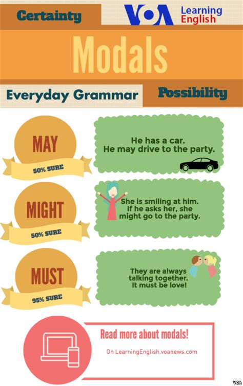 modal verbs can could may might exercises