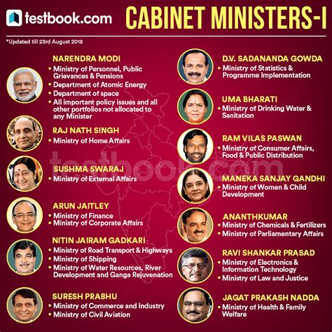 List Of Current Cabinet Ministers by Cabinet Ministers With Their Constituencies Portfolios