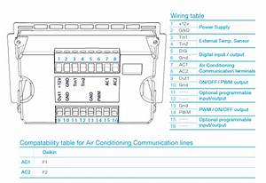 Thermopad  U2014 Modbus Daikin Thermostat
