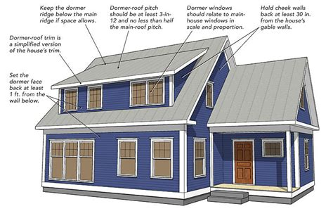 Types Of Dormers On Houses by Shed Dormers Work Homebuilding