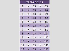 The gallery for > Division Table 1 12