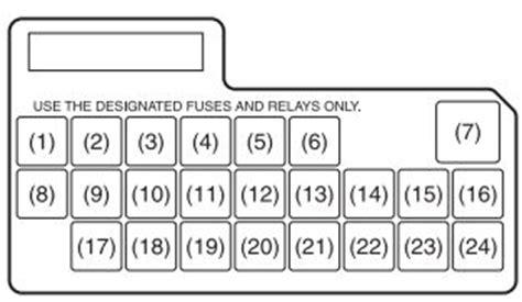 Maruti Suzuki Ritz Diesel Fuse Box Diagram Auto Genius