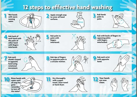 How To Wash Your Hands  Clewer Green Ce First School