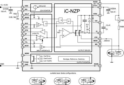 ic haus homepage product ic nzp