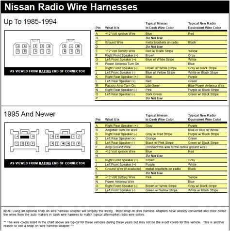car audio wiring color codes back to stereo wiring library
