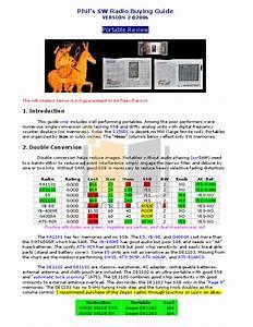 Download Free Pdf For Eton S350dl Radio Manual