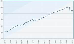 ILS fund index scrapes to positive Feb return as prior ...