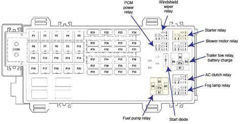 Ford Explorer Fuse Diagram Ricks Free Auto Repair