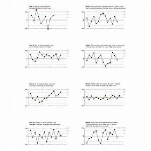 Understanding The Ins And Outs Of Control Charts  Lingo
