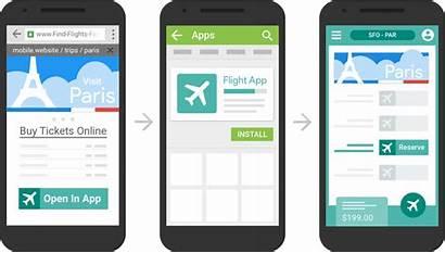 Dynamic Links App Firebase Users Mobile Web