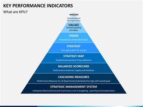 Sales Key Performance Indicators Template by Key Performance Indicator Powerpoint Template Sketchbubble