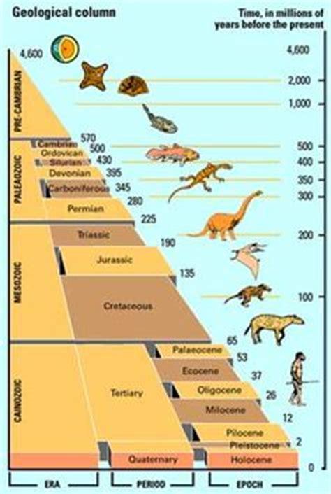dinosaur timeline printable printable  degree