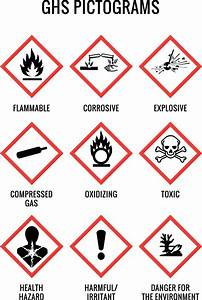 safety data sheets implementing new osha hazcom ghs With ghs pictogram stickers