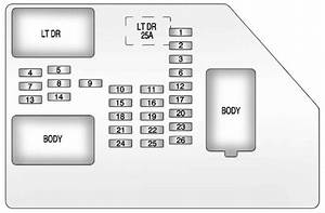 Chevrolet Avalanche  2012 - 2013  - Fuse Box Diagram