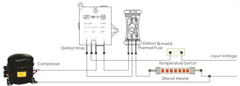 defrost timer  perfect replacement refrigerator