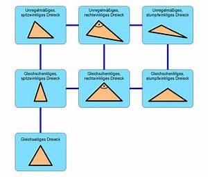 Ssw Nach Et Berechnen : dreieck wikipedia ~ Themetempest.com Abrechnung