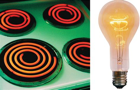light bulbs that don t give off heat the quantization of energy